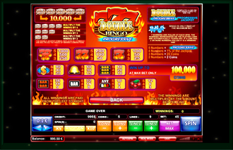 Spintropolis casino login