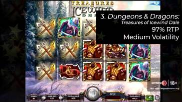 Triple Fortune Dragon Slots Review