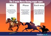 Horse Racing Multiple Bets