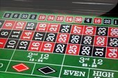 Roulette Betting Odds