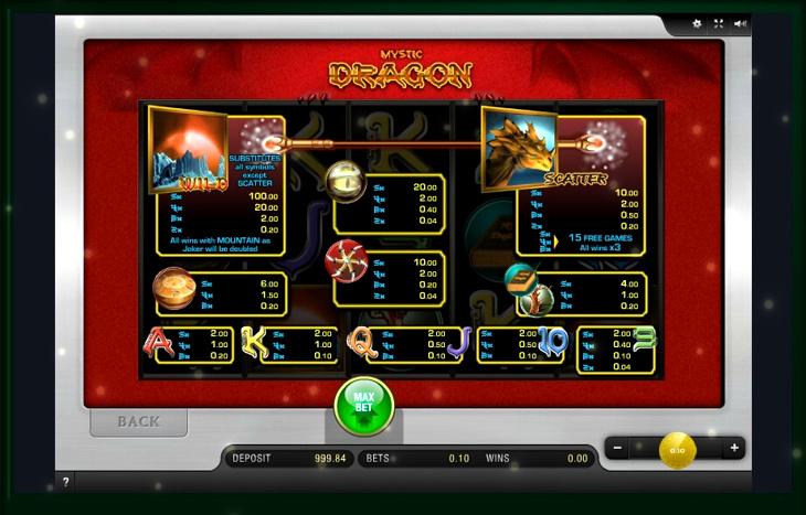 Tycoon slots