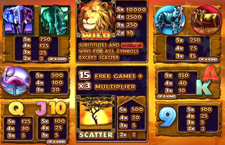 Welcome to Big Game Safari! This game is a wild video slot where you get to see some of the greatest animals in Africa.You have 5 reels, 3 rows and 9 paylines in this game and there are plenty of extra features here which will make your game .Çayıralan